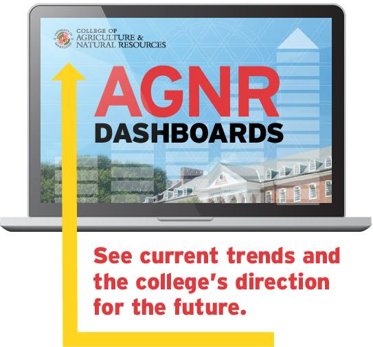 AGNR Dashboards